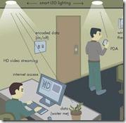 wifi-lumiere